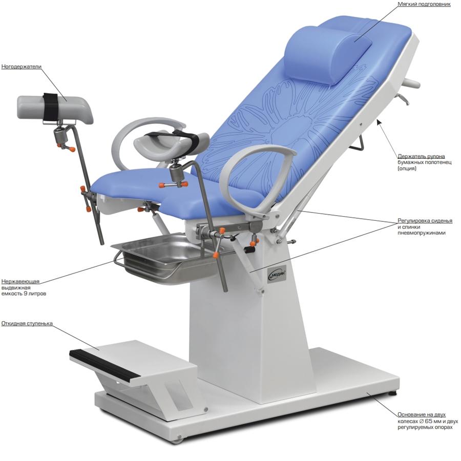 Кресло гинекологическое КГМ-4 (МЕДИН)