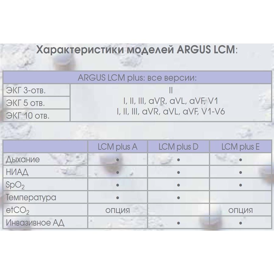 ARGUS LCM plus (SCHILLER)