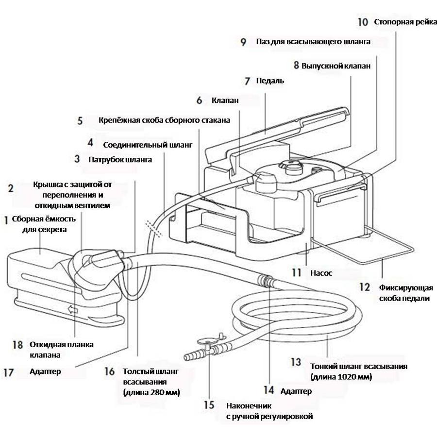 Аспиратор механический MANUVAC (Criticare)